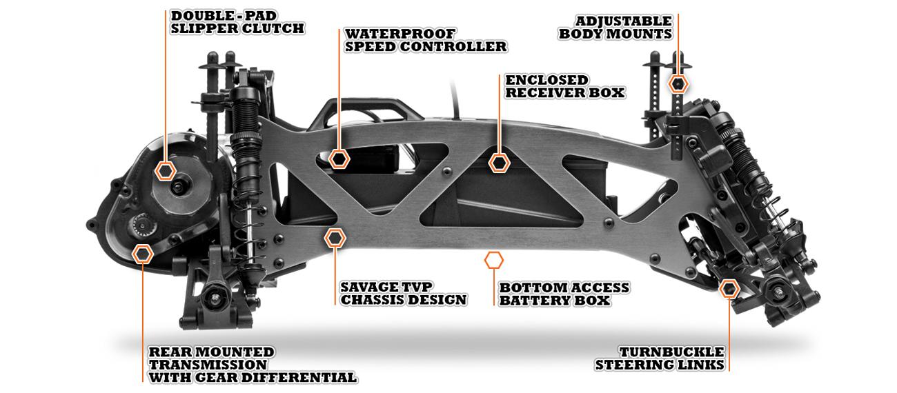 Automodel RC electric cu telecomanda HPI JUMPSHOT