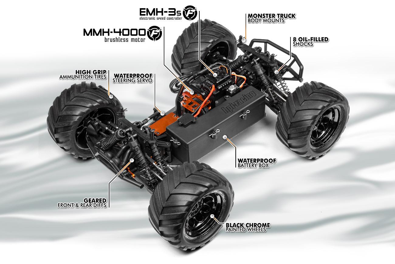 Automodel Hpi Bullet MT Flux 2016