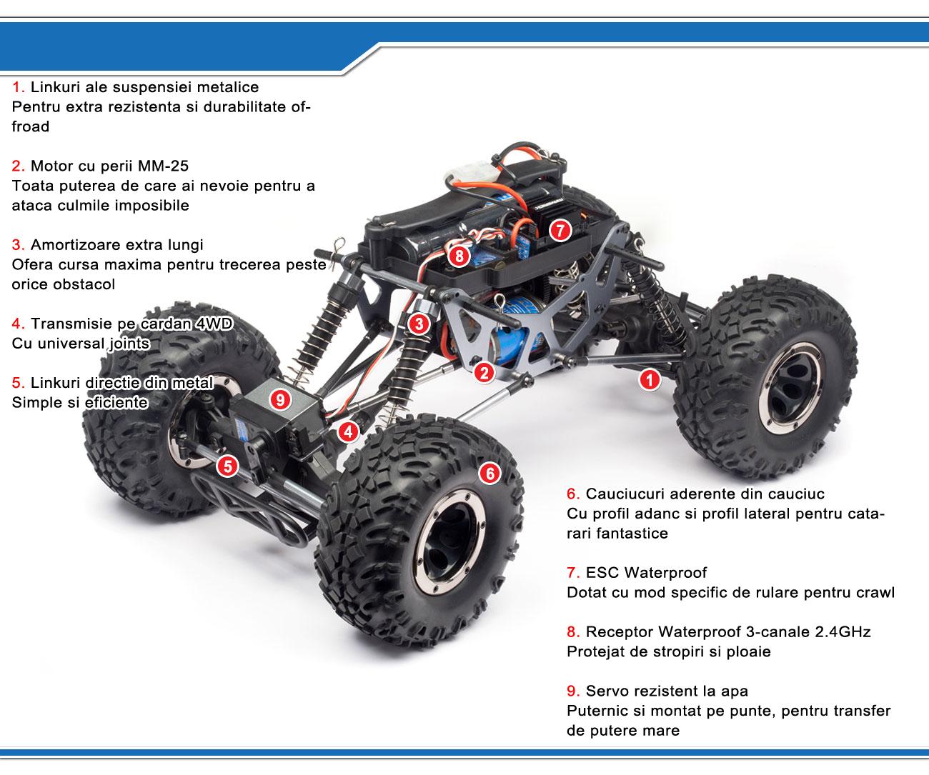 Automodel Crawling Maverick Scout RTR