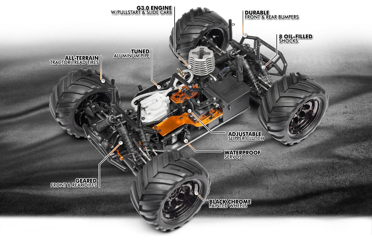 Automodel Hpi Racing Bullet MT Nitro 3.0cc RC cu telecomanda 110661