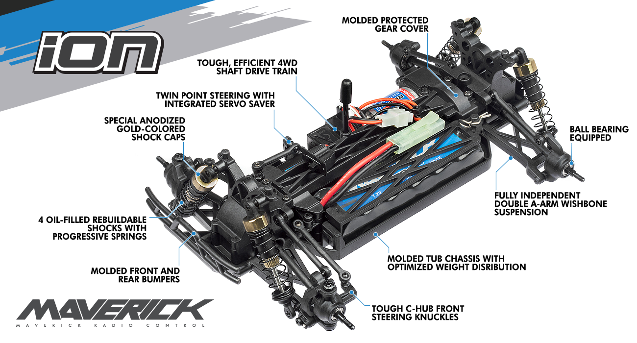 Automodel Maverick Ion MT