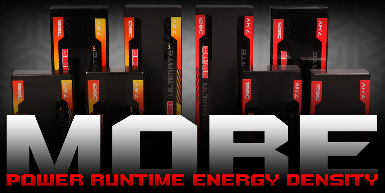 Acumulator LiPo 7.4V 5500Mah Shorty 120C Ultimate Graphene - TEAM ORION