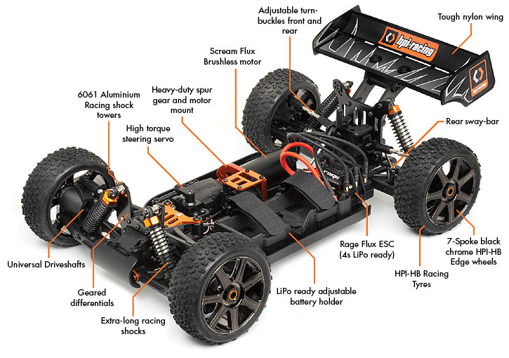 Hpi Trophy Buggy Flux
